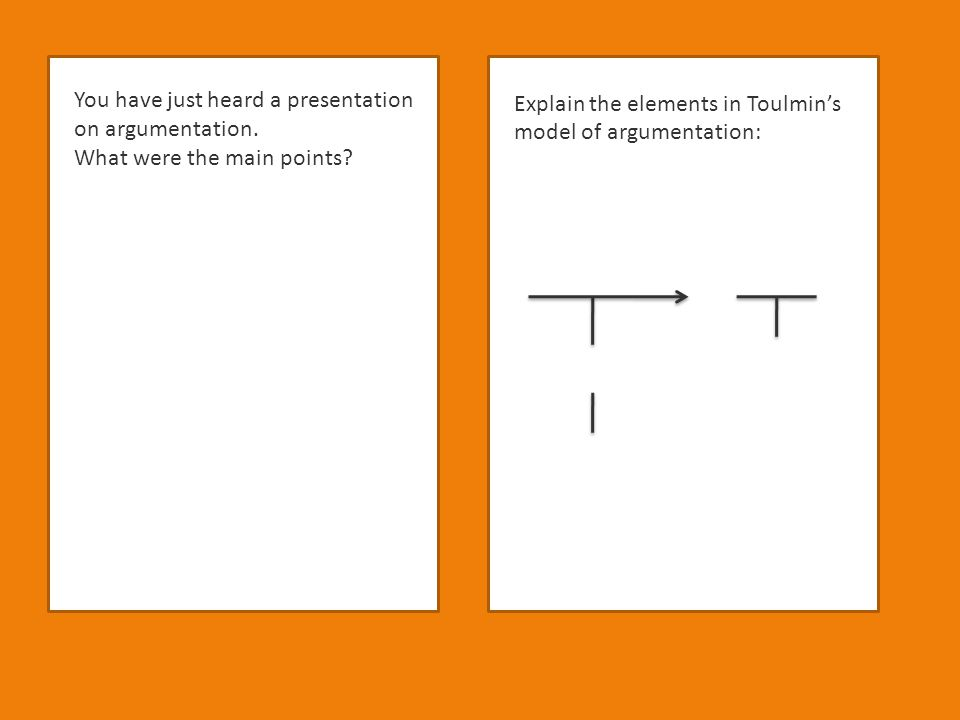 Explain the elements in Toulmin's model of argumentation: You have just heard a presentation on argumentation. What were the main points?