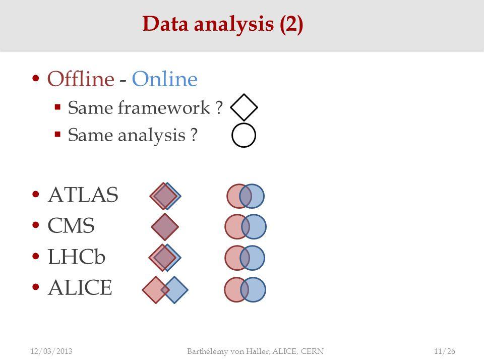 Offline - Online  Same framework .  Same analysis .