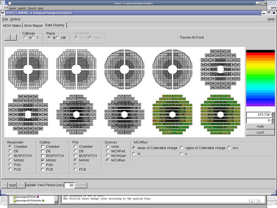 Visualization (Desktop) 12/03/2013 Barthélémy von Haller, ALICE, CERN 14/26