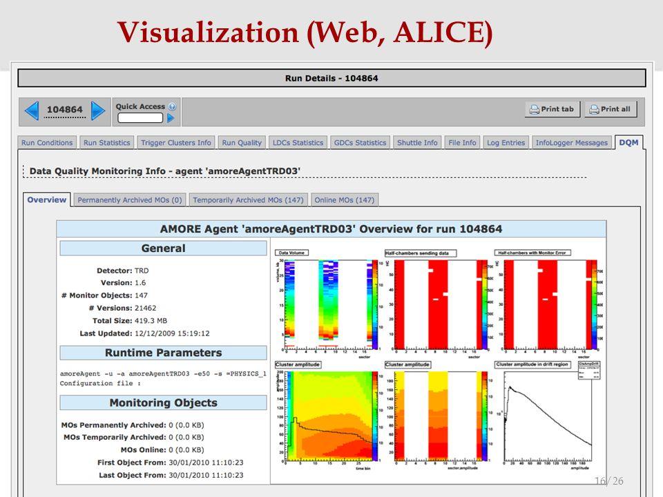 Visualization (Web, ALICE) 12/03/2013 Barthélémy von Haller, ALICE, CERN 16/26