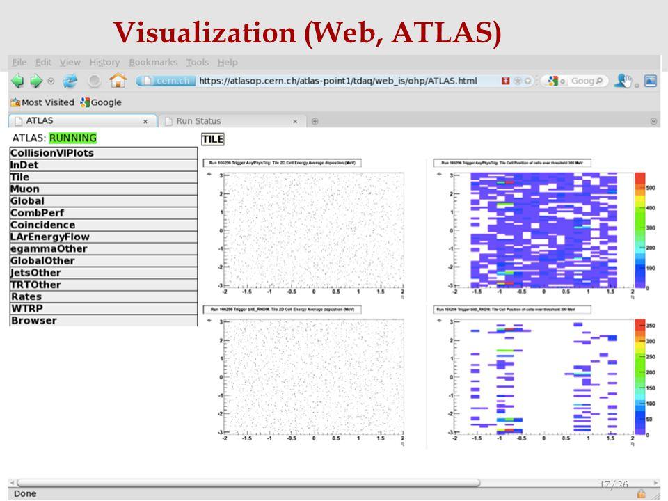 Visualization (Web, ATLAS) 12/03/2013 Barthélémy von Haller, ALICE, CERN 17/26