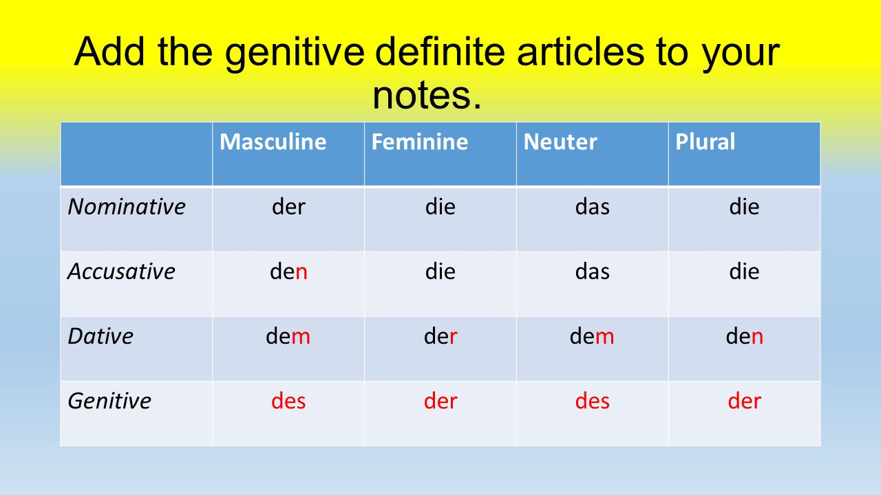 Add the genitive definite articles to your notes.