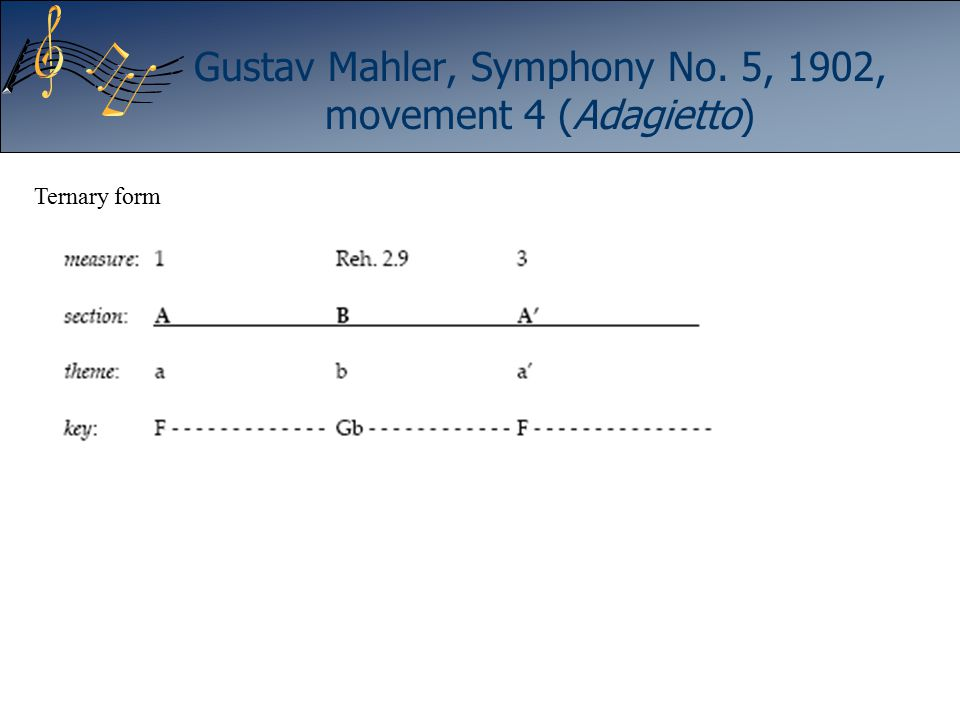Gustav Mahler, Symphony No. 5, 1902, movement 4 (Adagietto) Ternary form