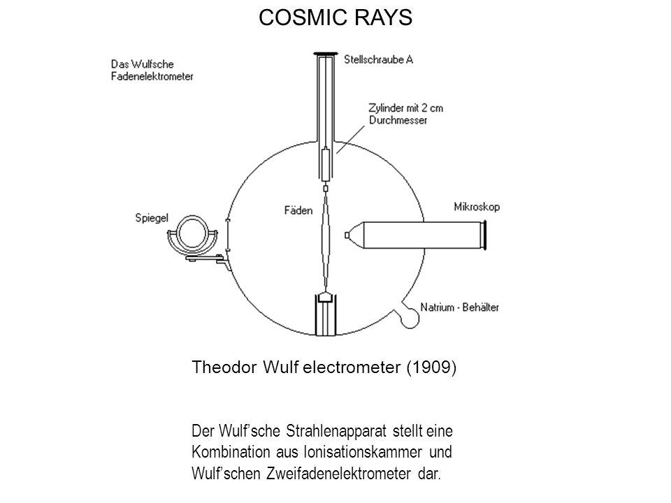 Theodor Wulf electrometer (1909) Der Wulf'sche Strahlenapparat stellt eine Kombination aus Ionisationskammer und Wulf'schen Zweifadenelektrometer dar.