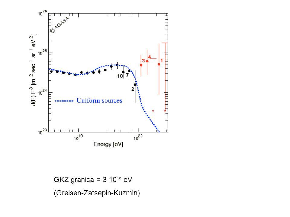 GKZ granica = 3 10 19 eV (Greisen-Zatsepin-Kuzmin)