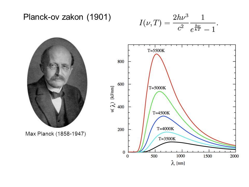 Planck-ov zakon (1901) Max Planck (1858-1947)