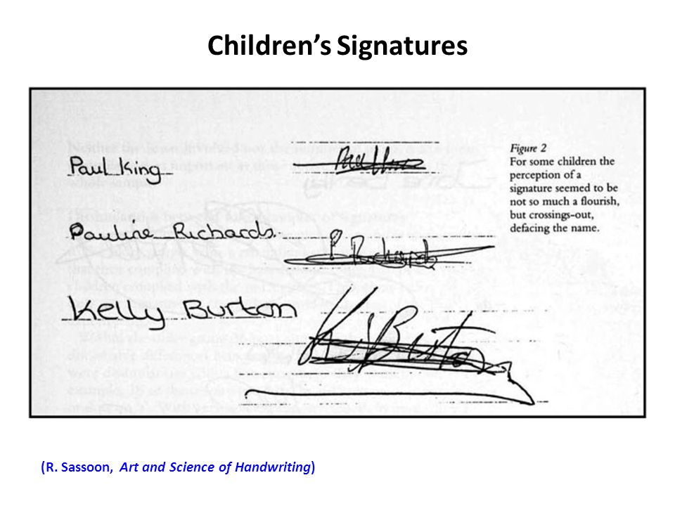 Children's Signatures (R. Sassoon, Art and Science of Handwriting)