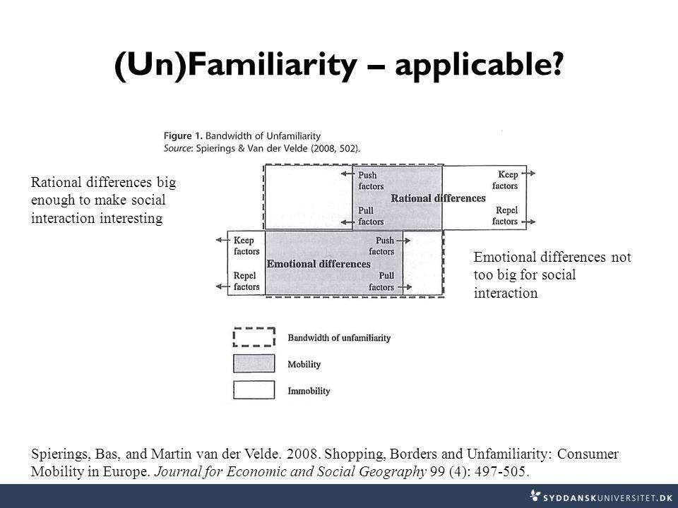(Un)Familiarity – applicable. Spierings, Bas, and Martin van der Velde.