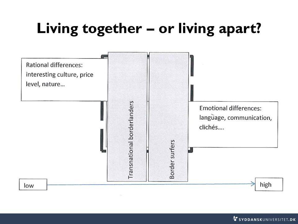 Living together – or living apart