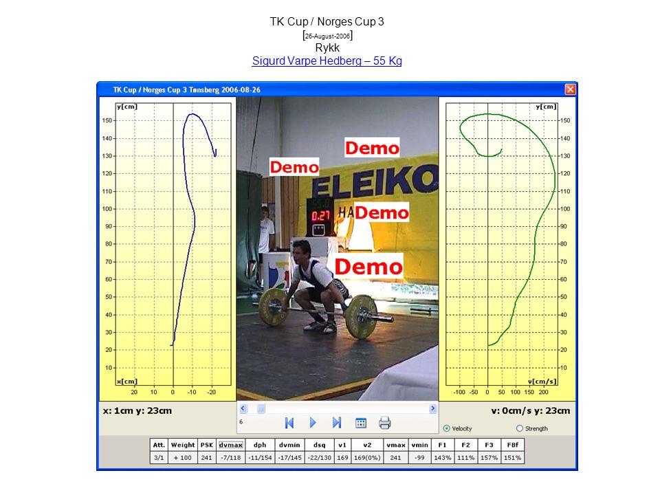TK Cup / Norges Cup 3 [ 26-August-2006 ] Rykk Sigurd Varpe Hedberg – 55 Kg