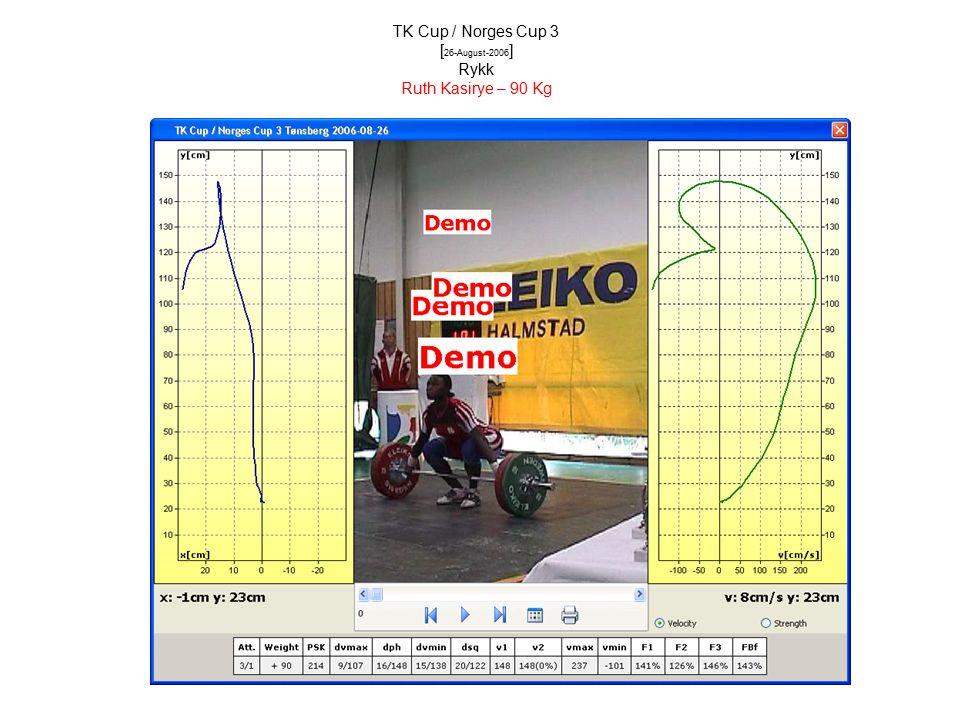TK Cup / Norges Cup 3 [ 26-August-2006 ] Rykk Ruth Kasirye – 90 Kg