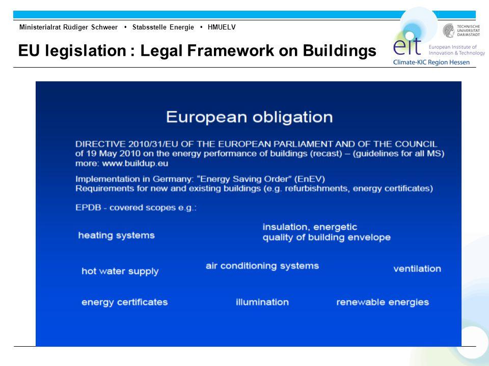 Ministerialrat Rüdiger Schweer Stabsstelle Energie HMUELV EU legislation : Legal Framework on Buildings