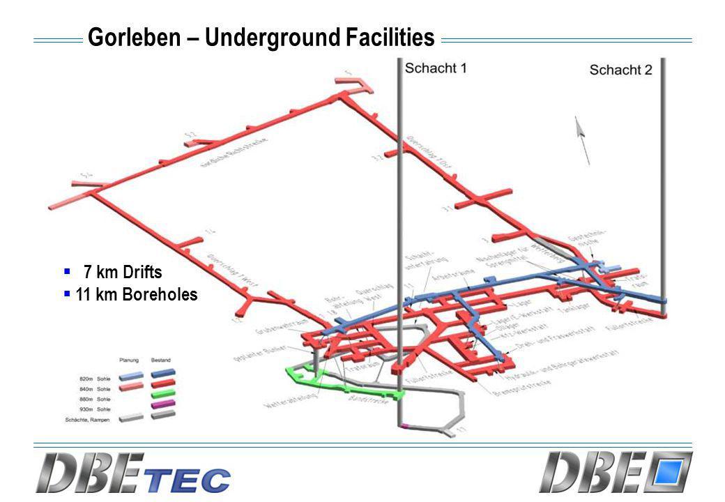 Gorleben – Underground Facilities  7 km Drifts  11 km Boreholes