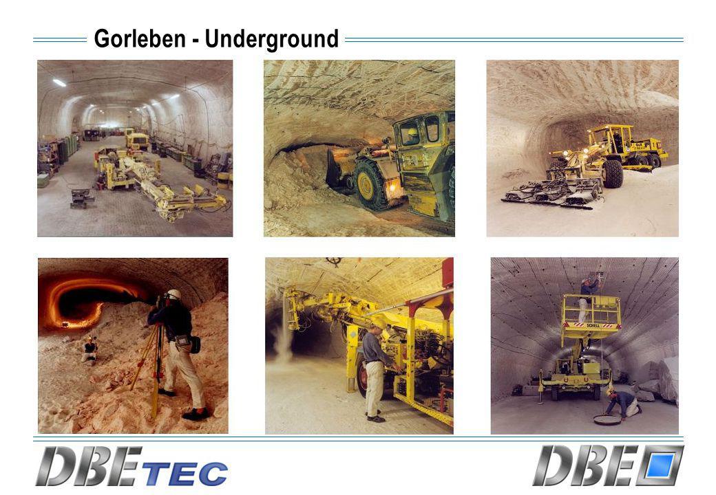 Gorleben - Underground
