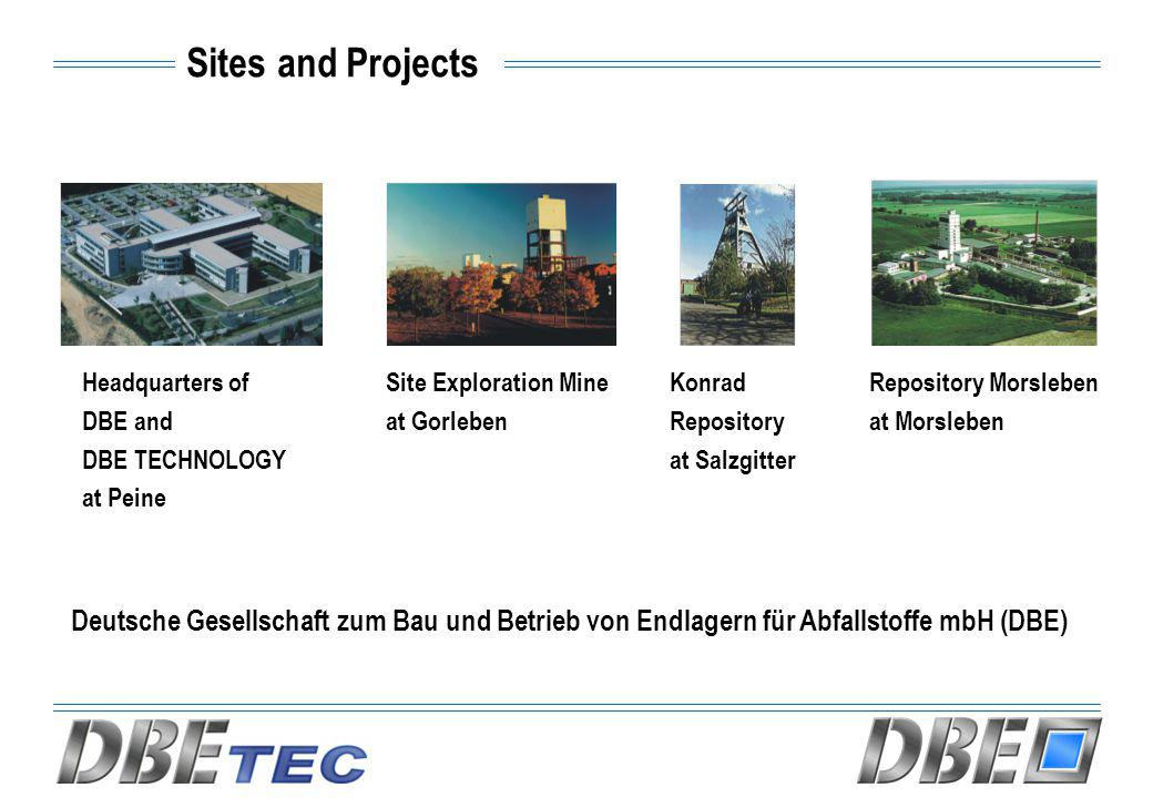 Sites and Projects Headquarters of DBE and DBE TECHNOLOGY at Peine Site Exploration Mine at Gorleben Konrad Repository at Salzgitter Repository Morsle