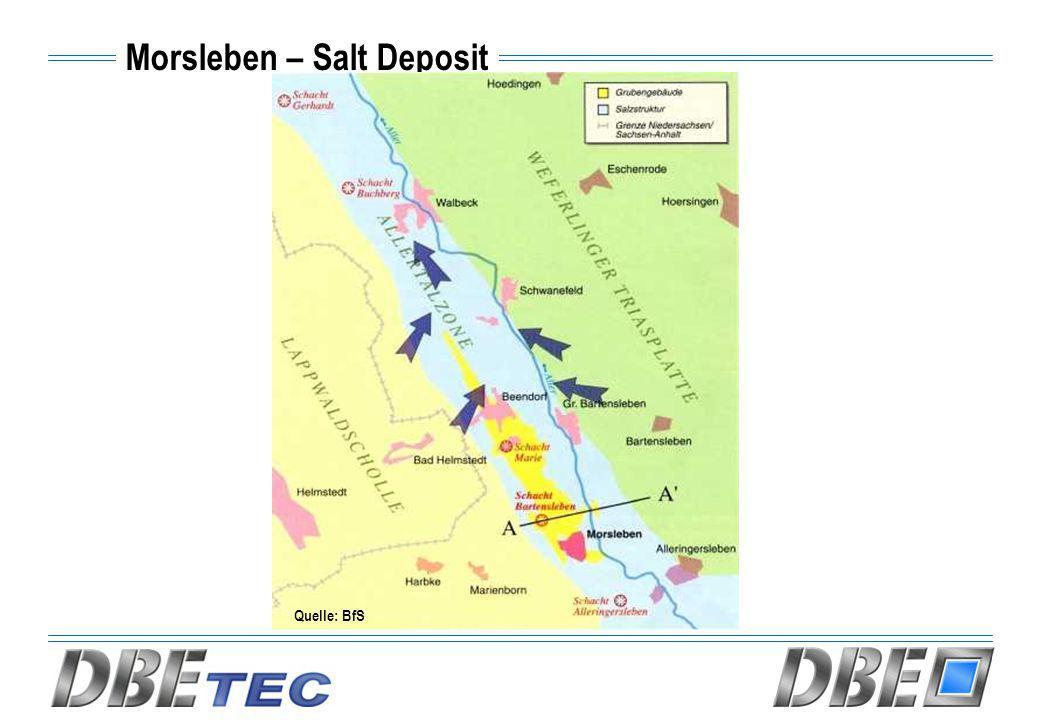 Morsleben – Salt Deposit Quelle: BfS