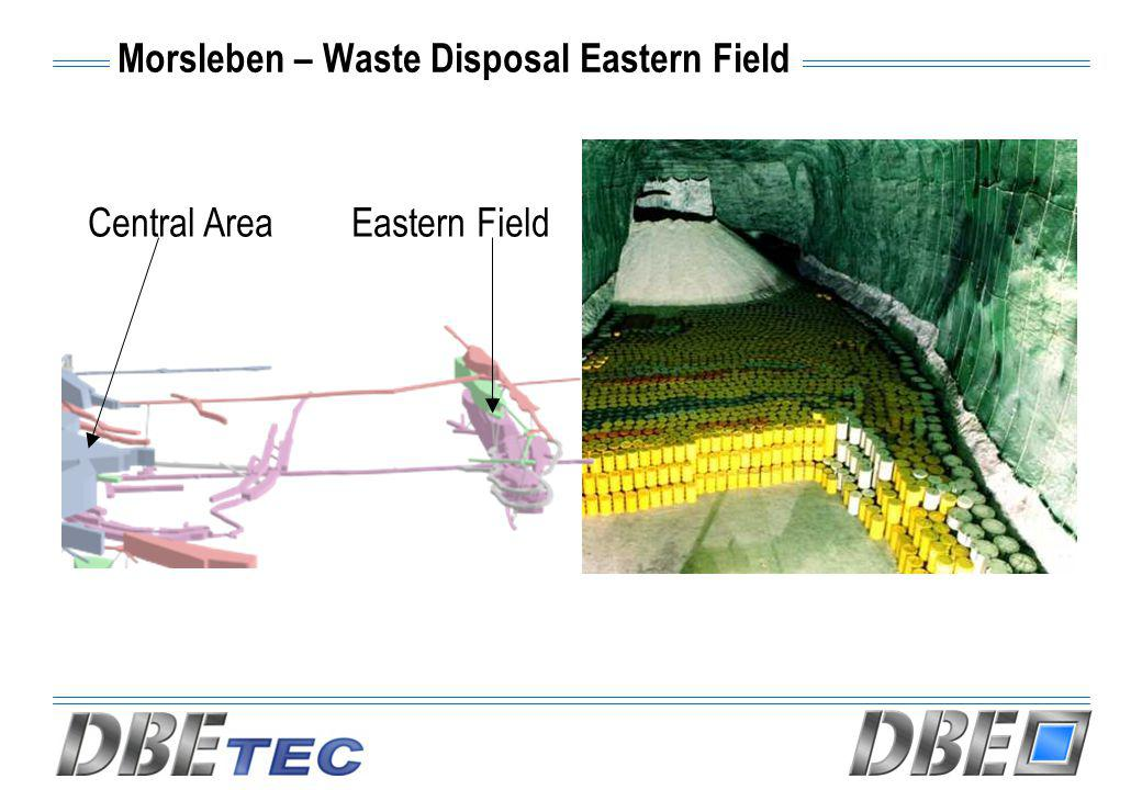 Morsleben – Waste Disposal Eastern Field Central AreaEastern Field