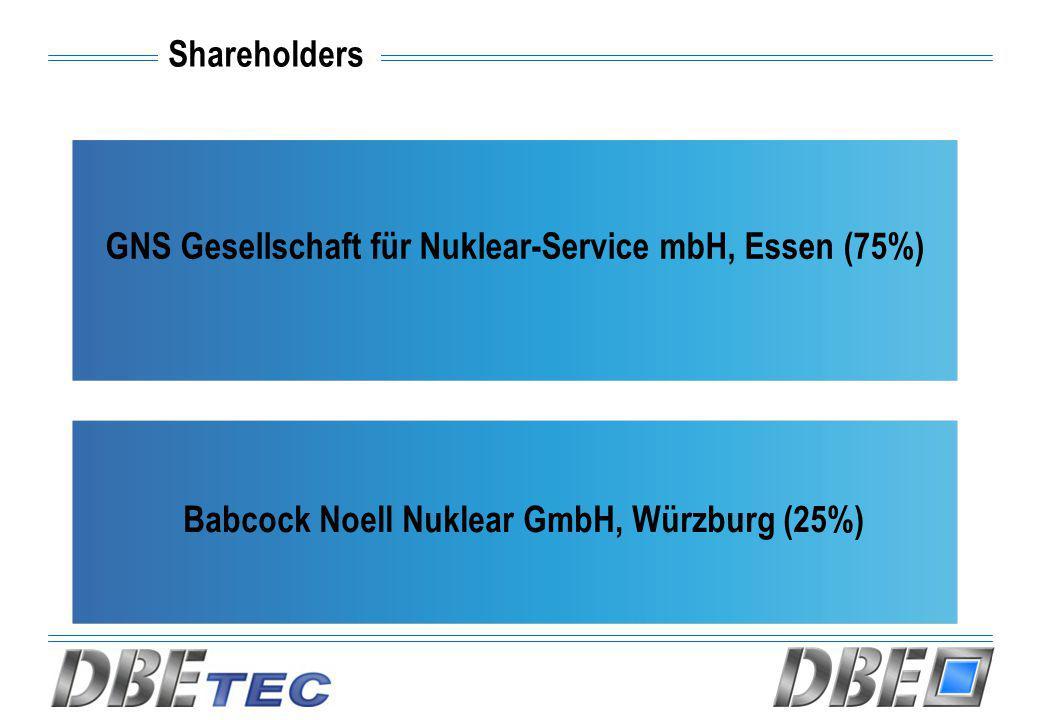 Shareholders Babcock Noell Nuklear GmbH, Würzburg (25%) GNS Gesellschaft für Nuklear-Service mbH, Essen (75%)