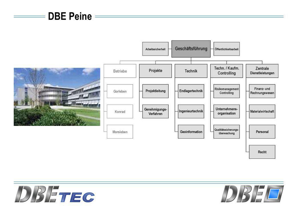 DBE Peine