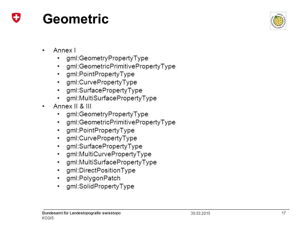 17 Bundesamt für Landestopografie swisstopo KOGIS Geometric Annex I gml:GeometryPropertyType gml:GeometricPrimitivePropertyType gml:PointPropertyType