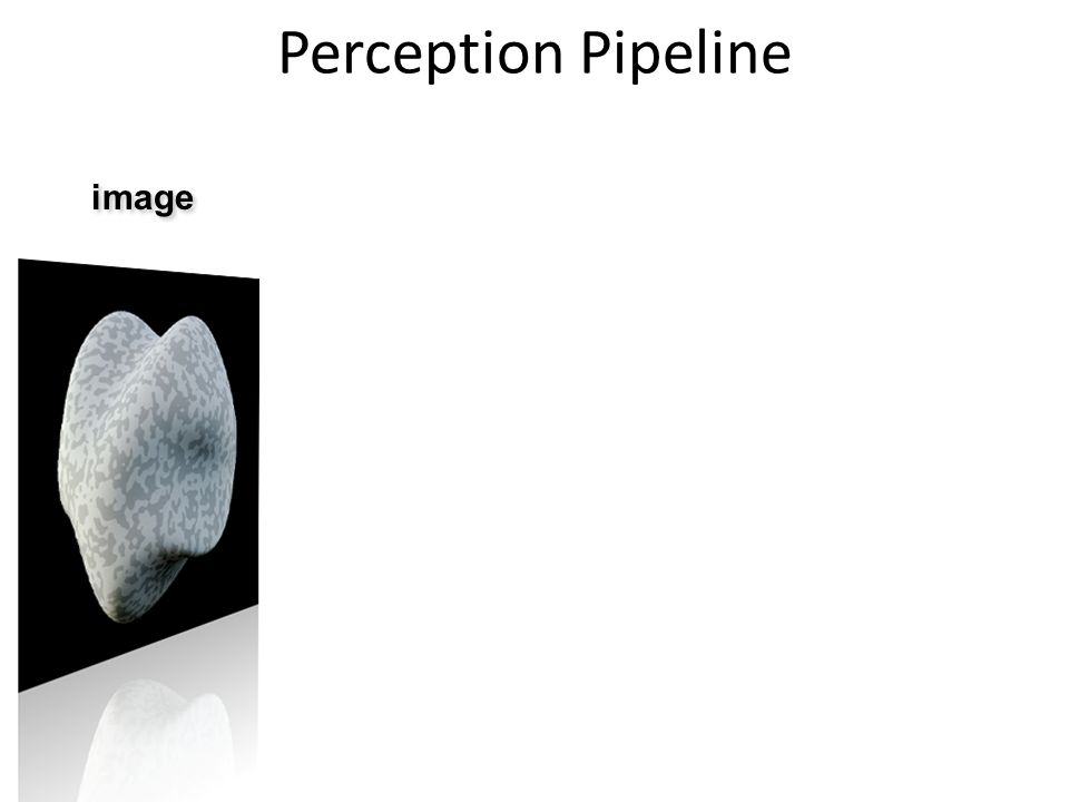 Perception Pipeline image