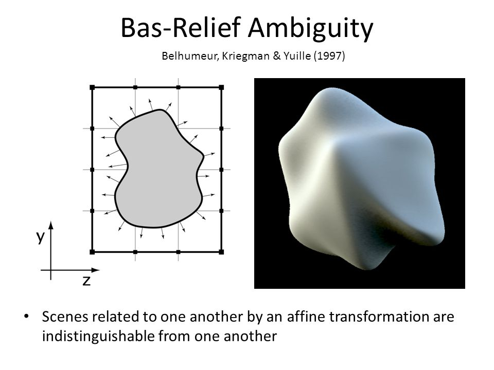 Bas-Relief Ambiguity Scenes related to one another by an affine transformation are indistinguishable from one another Belhumeur, Kriegman & Yuille (1997)
