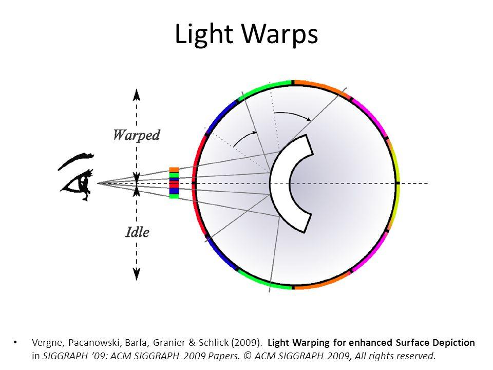 Light Warps Vergne, Pacanowski, Barla, Granier & Schlick (2009).