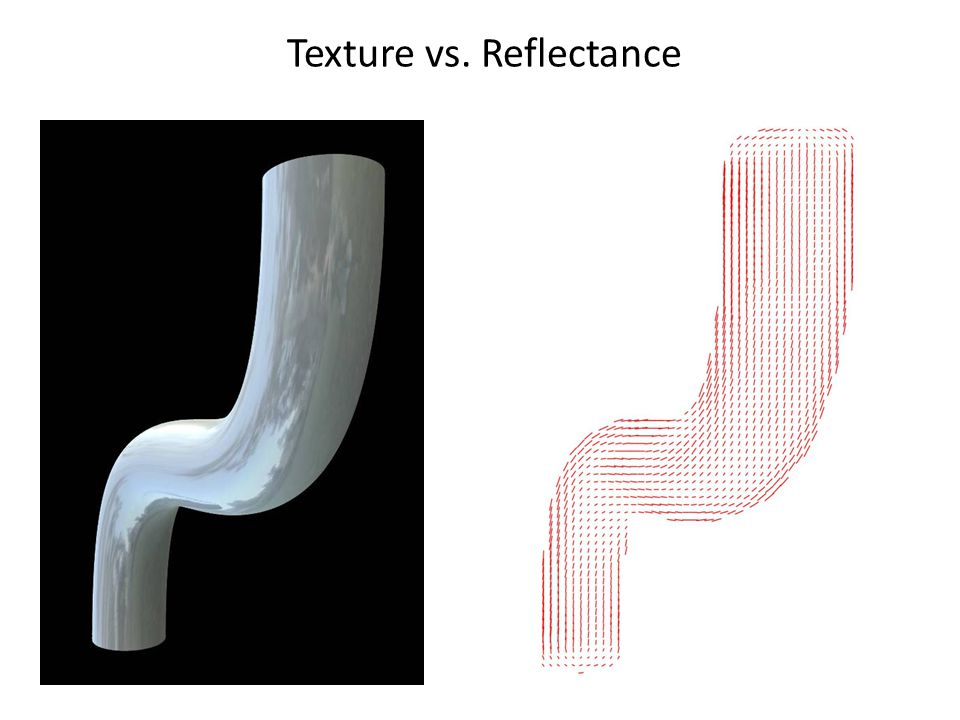 Texture vs. Reflectance