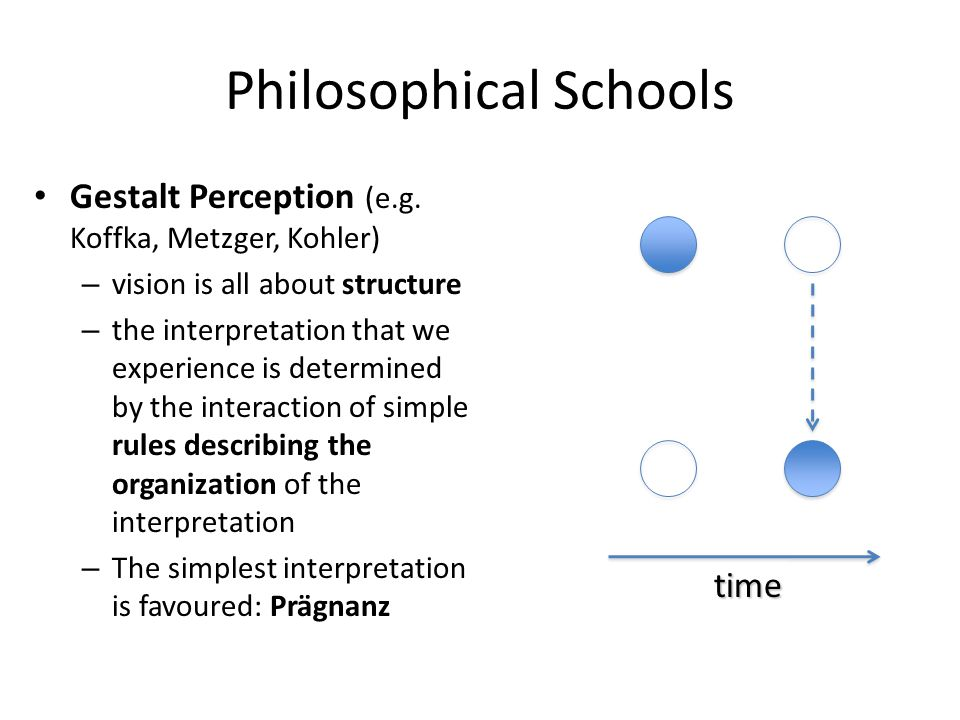Philosophical Schools Gestalt Perception (e.g.
