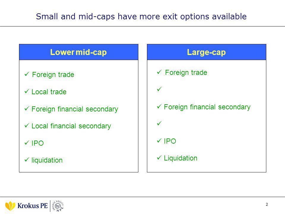 2 Small and mid-caps have more exit options available Foreign trade Foreign financial secondary IPO Liquidation Lower mid-capLarge-cap Foreign trade L