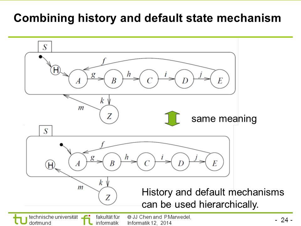 - 23 - technische universität dortmund fakultät für informatik  JJ Chen and P.Marwedel, Informatik 12, 2014 History mechanism For input m, S enters the state it was in before S was left (can be A, B, C, D, or E ).
