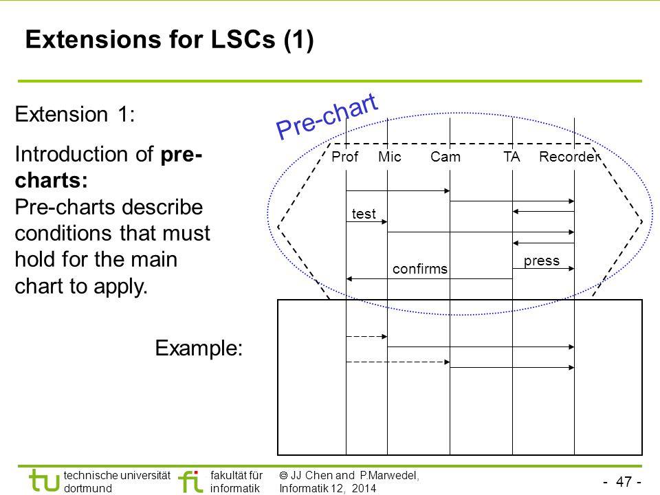 - 46 - technische universität dortmund fakultät für informatik  JJ Chen and P.Marwedel, Informatik 12, 2014 Life Sequence Charts * (LSCs) * W.