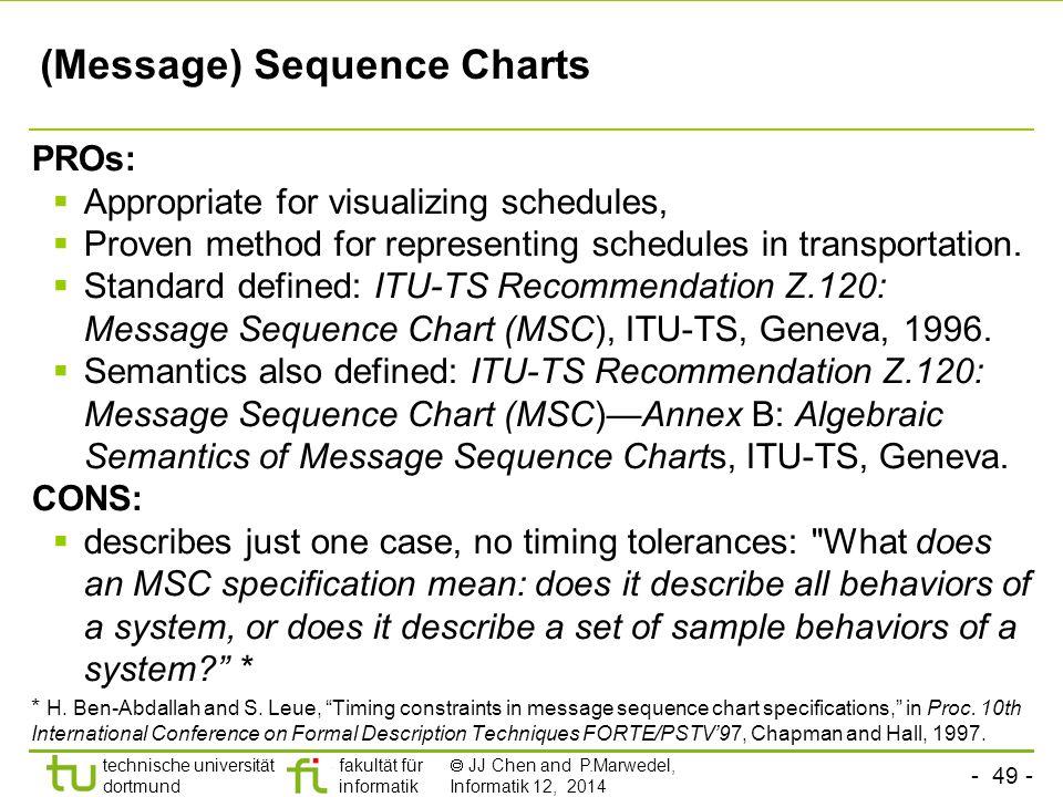 - 48 - technische universität dortmund fakultät für informatik  JJ Chen and P.Marwedel, Informatik 12, 2014 Extensions (2) Extension 2: Mandatory vs.