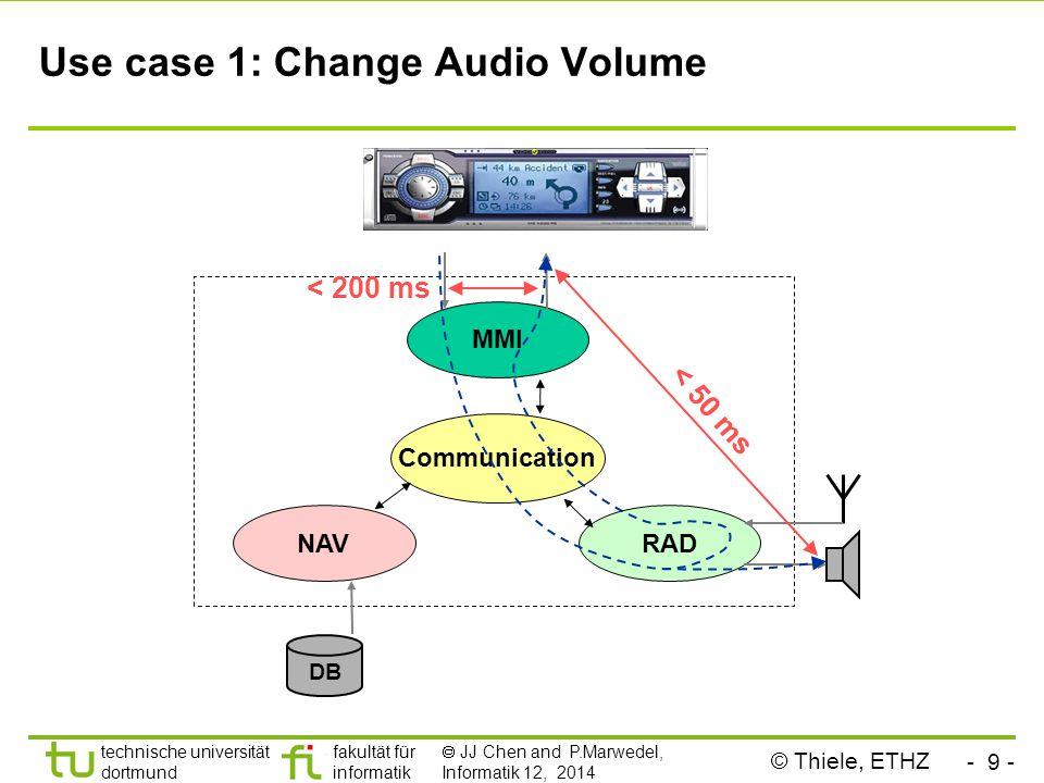 - 9 - technische universität dortmund fakultät für informatik  JJ Chen and P.Marwedel, Informatik 12, 2014 NAVRAD MMI DB Communication Use case 1: Change Audio Volume < 200 ms < 50 ms © Thiele, ETHZ