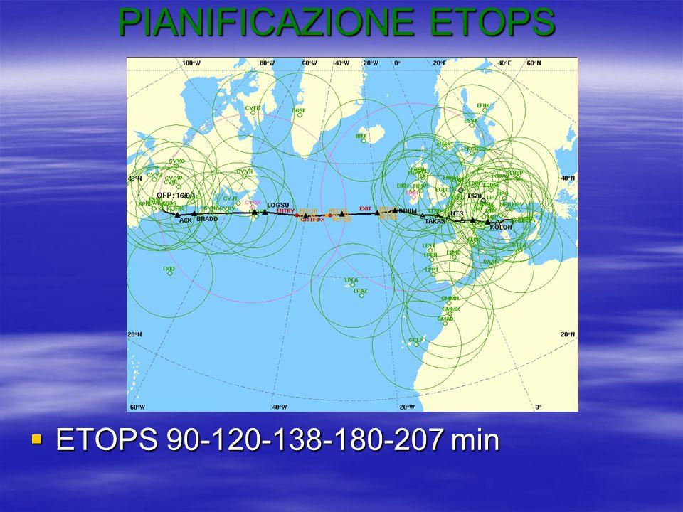 PIANIFICAZIONE ETOPS  ETOPS 90-120-138-180-207 min