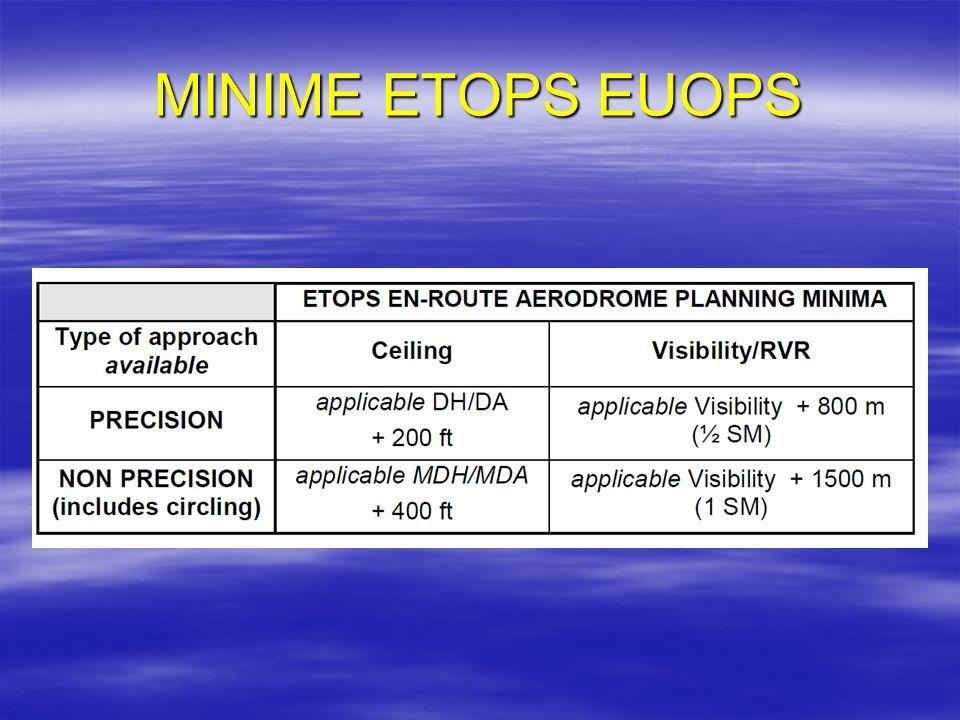 MINIME ETOPS EUOPS