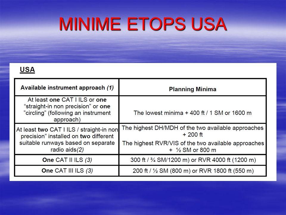 MINIME ETOPS USA