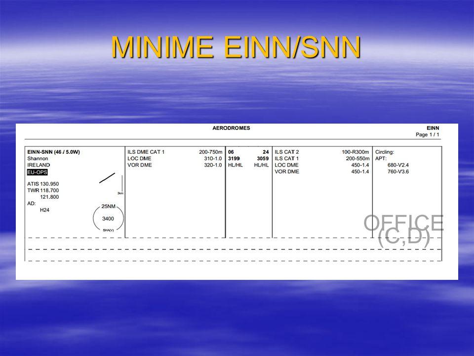 MINIME EINN/SNN