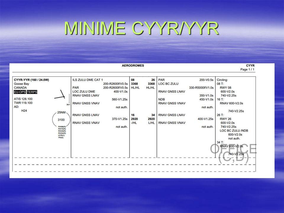 MINIME CYYR/YYR