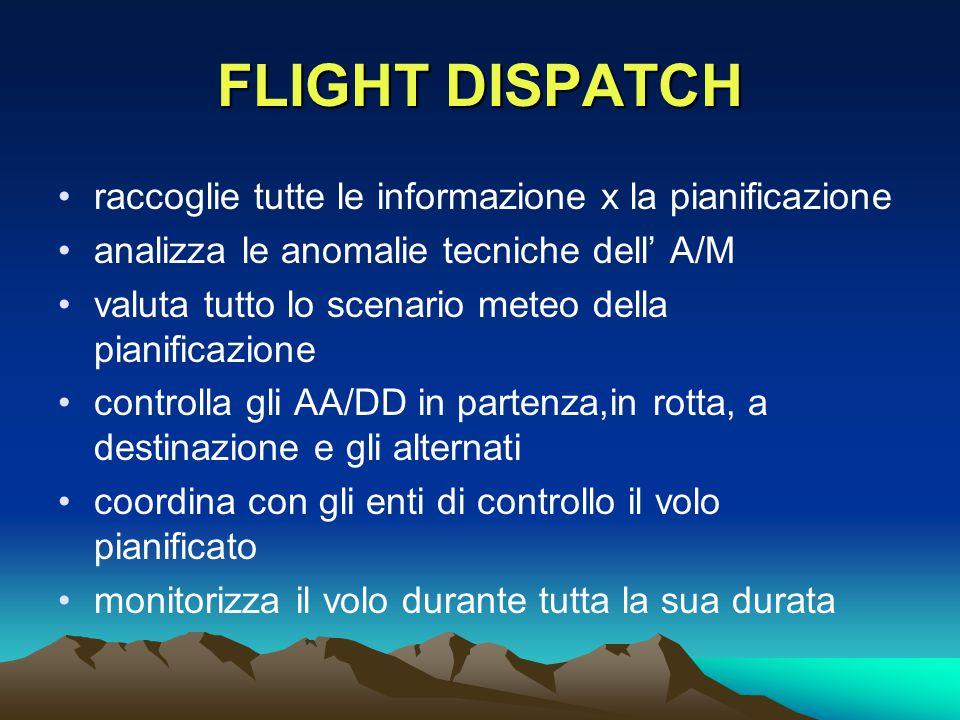 FLIGHT DISPATCH raccoglie tutte le informazione x la pianificazione analizza le anomalie tecniche dell' A/M valuta tutto lo scenario meteo della pianificazione controlla gli AA/DD in partenza,in rotta, a destinazione e gli alternati coordina con gli enti di controllo il volo pianificato monitorizza il volo durante tutta la sua durata