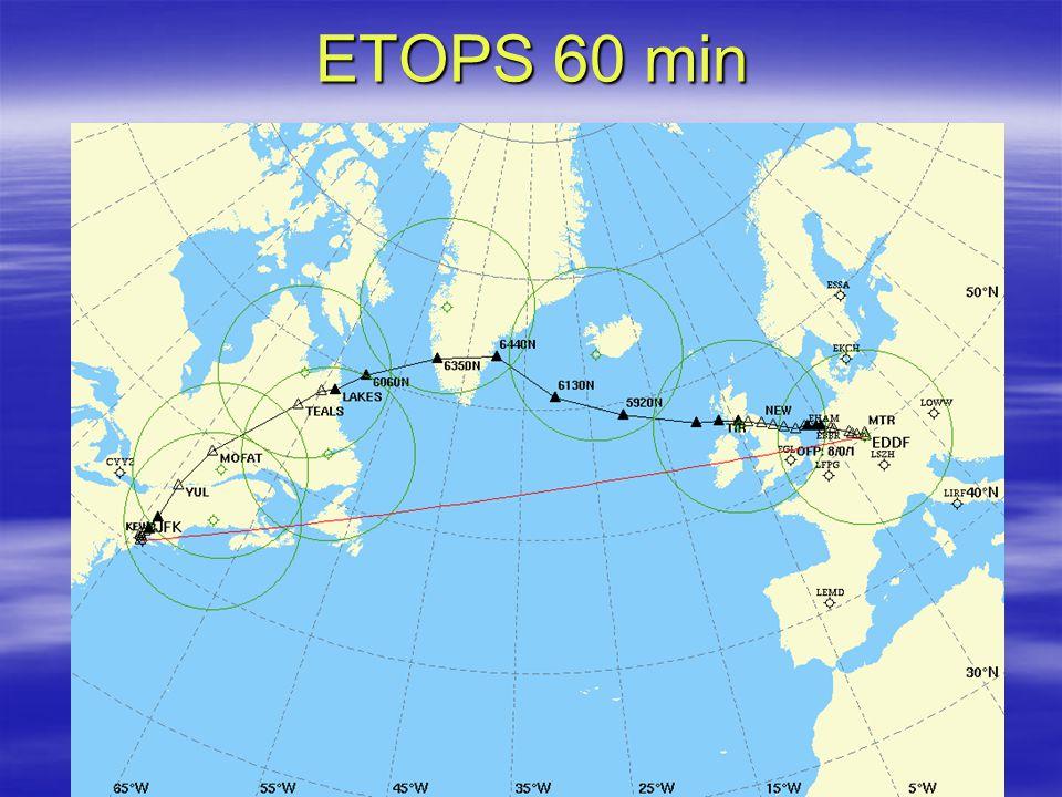 ETOPS 60 min