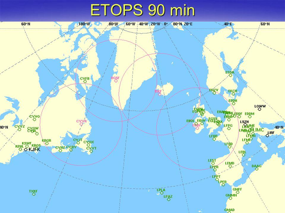 ETOPS 90 min