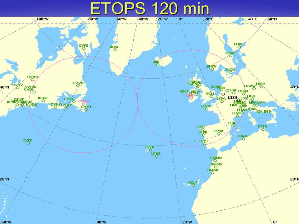 ETOPS 120 min