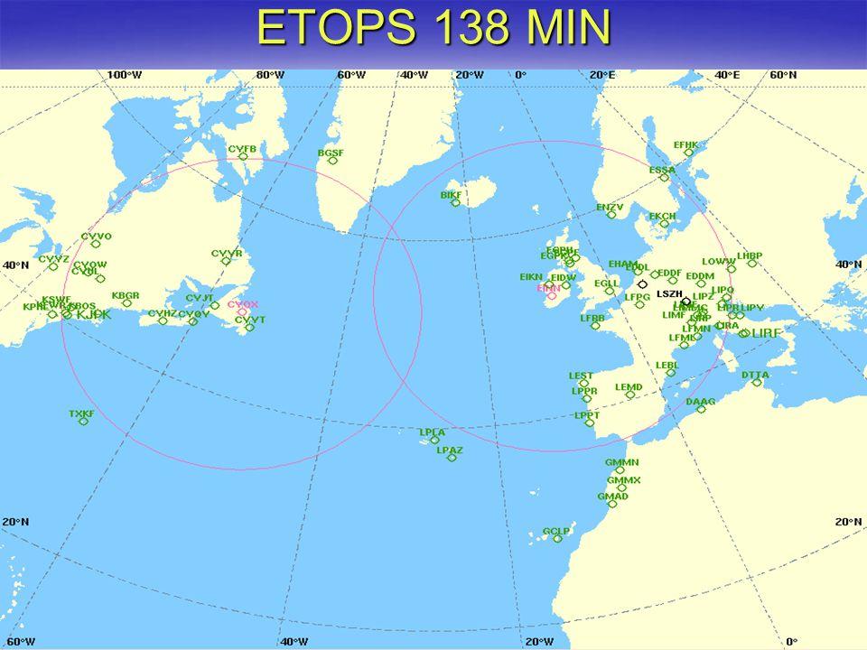 ETOPS 138 MIN
