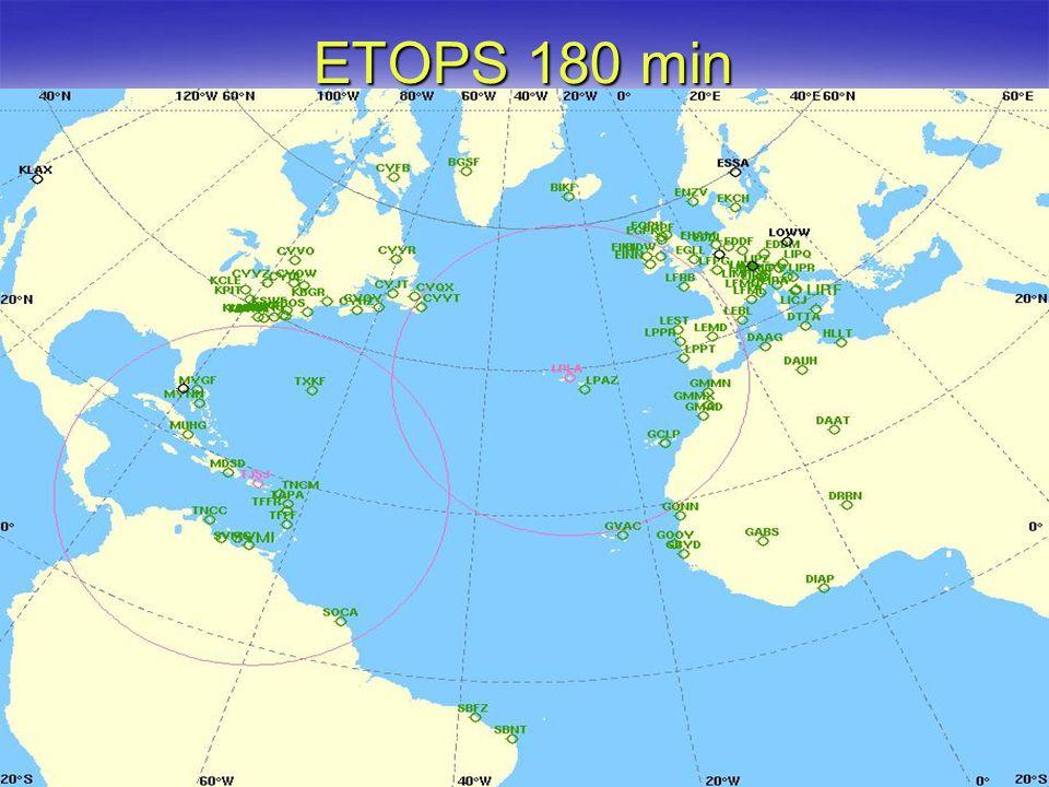 ETOPS 180 min