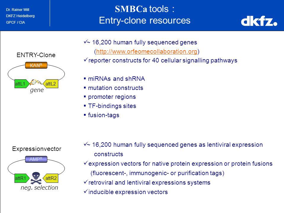 3/30/2015 | Dr. Rainer Will DKFZ Heidelberg GPCF / CIA ENTRY-Clone attL1attL2 gene KAN R attR1attR2 neg. selection AMP R Expressionvector ~ 16,200 hum