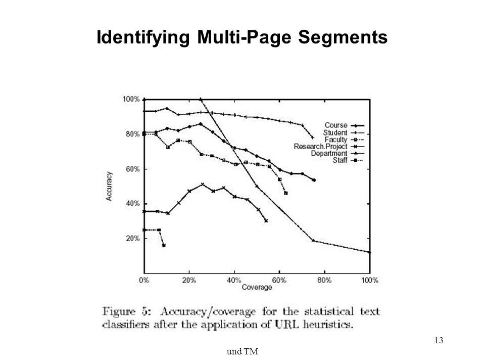 Maschinelle Lernverfahren für IE und TM 13 Identifying Multi-Page Segments