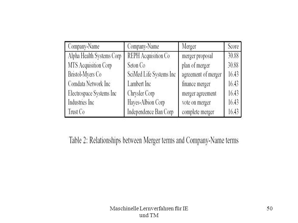 Maschinelle Lernverfahren für IE und TM 50