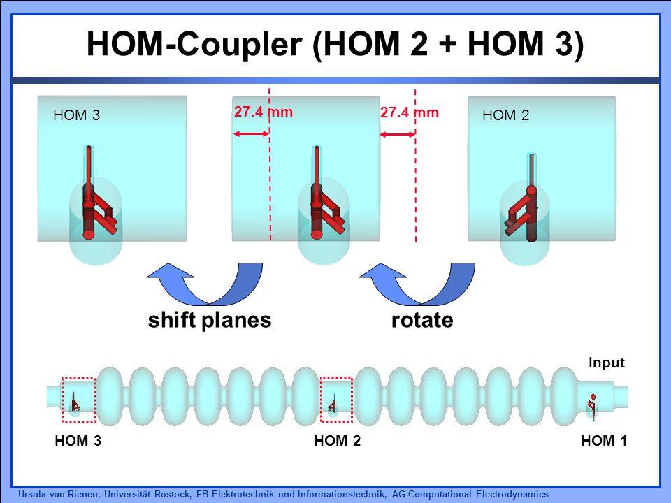 Ursula van Rienen, Universität Rostock, FB Elektrotechnik und Informationstechnik, AG Computational Electrodynamics HOM-Coupler (HOM 2 + HOM 3) HOM 2 HOM 3HOM 1 Input rotate HOM 3 shift planes 27.4 mm