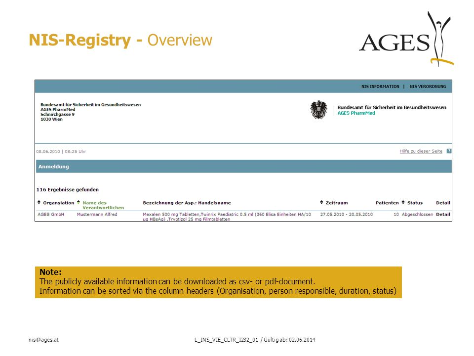 nis@ages.atL_INS_VIE_CLTR_I232_01 / Gültig ab: 02.06.2014 NIS-Registry - Overview Note: The publicly available information can be downloaded as csv- or pdf-document.